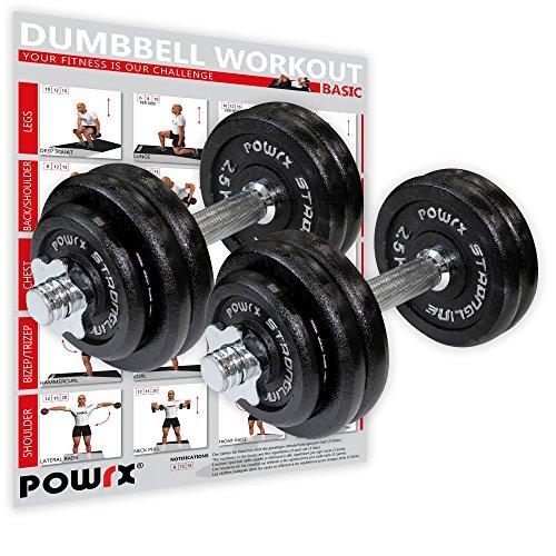 POWRX Gusseisen Kurzhantel 2er Set | 20kg, 30kg, 35kg, 50kg Varianten | Gerändelte Stangen mit Sternverschlüssen | Für Kraft- und Kraftausdauertraining (2 x 15 kg)