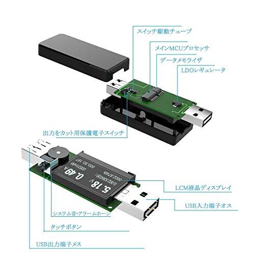 COOWOOUSB電流電圧テスターチェッカー3-30V/0-5.1A急速充電QC2.0/QC3.0/MTK-PE/iphone2.4Aなど対応【日本語説明書付き&12月保障】
