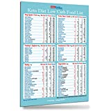 """Intel Kitchen Keto Diet Top 100 Low Carb Foods All-in-One Magnet 8' x11"""" Grocery List Accurate Net Carbs Calories Weight Loss Cheat Sheet Chart Magnetic Cookbooks Guide Accessories Gift"""