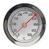 Lantelme 500 °C Grill Thermometer 15 cm Sonde Clip Edelstahl