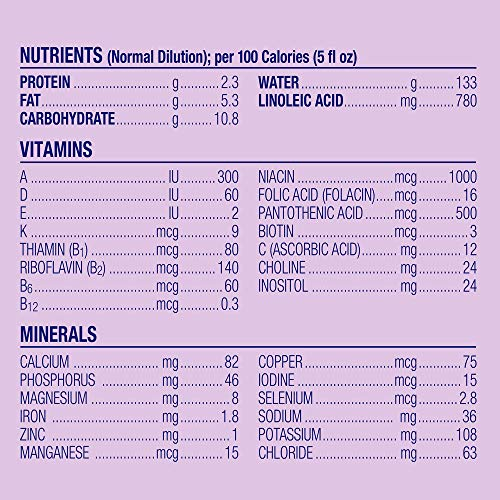Image of Enfamil NeuroPro Gentlease Baby Formula Gentle Milk Powder Reusable Tub, 20 oz.- MFGM, Omega 3 DHA, Probiotics, Iron & Immune Support (Package May Vary)
