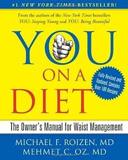 zone diet software