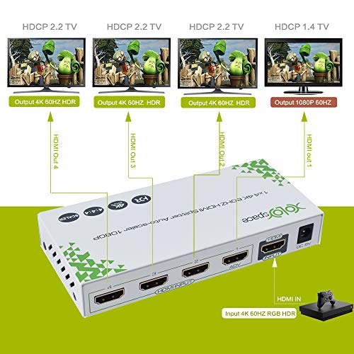 Electronics & Photo Switches XOLORspace 33HT HDMI 2.0b Audio ...
