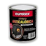 Pintura anticalórica negra mate para altas temperaturas de hasta 650º, Especial para estufas, chimeneas, hornos, barbacoas, aluminio - Negro, 750 ml.