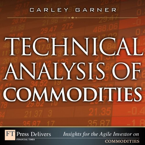 Technical Analysis of Commodities (English Edition)