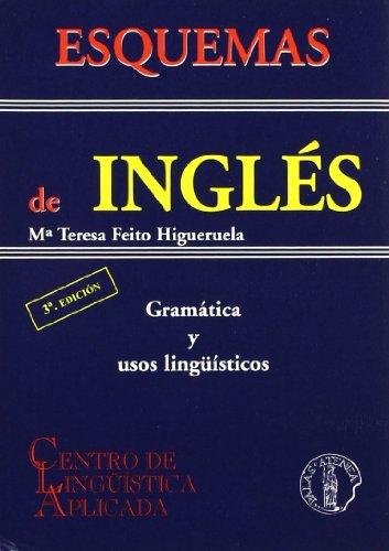 Esquemas de inglés