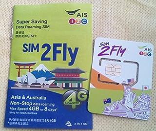 【AIS】訪日外国人向け 8日間3GBまで高速接続のデータSIMカード