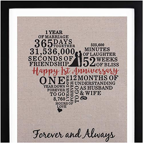 Framed 1st Anniversary Heart Burlap Gift 11' W X 13' H, 1st anniversary gifts for Her, 1 Year Anniversary Gifts for Men