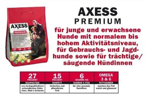 15 kg Axess Premium Hundefutter aus Schweden