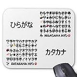 Japanese Hiragana & Katakana Table (Sushi) Mouse Pad 18×22 cm