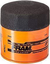 Fram PH21 Spin-On Oil Filter, 12 PK
