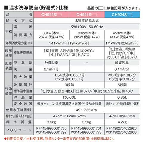 Panasonic(パナソニック)『温水洗浄便座ビューティ・トワレ(CH941SWS)』