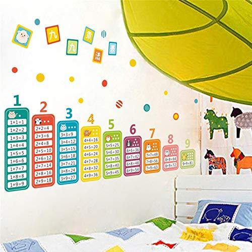 Pegatinas de pared de juguete de matemáticas de mesa de multiplicación 99 para niños de dibujos animados para habitaciones de niños, pegatinas de pared educativas Montessori para aprender a bebés