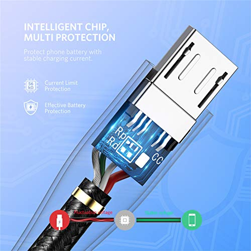 UGREEN Micro USB Kabel Nylon umflochten USB Micro Ladekabel kompatibel mit Galaxy S7, S7 Edge, S6, A10, S6, J7, Tab A 8.0, Huawei P Smart, P10 Lite, Moto Edge, PS4 Controller usw. (0.5m)