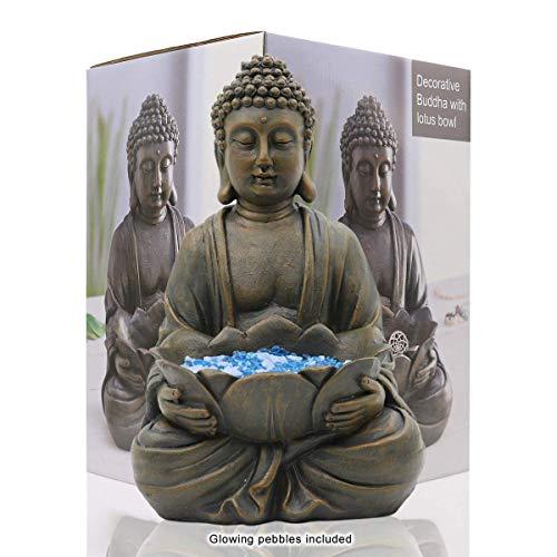 Reviews de Esculturas y accesorios decorativos comprados en linea. 18