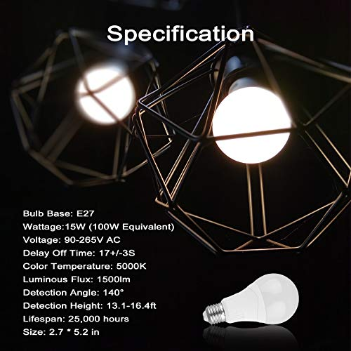 GREENIC Bombillas LED
