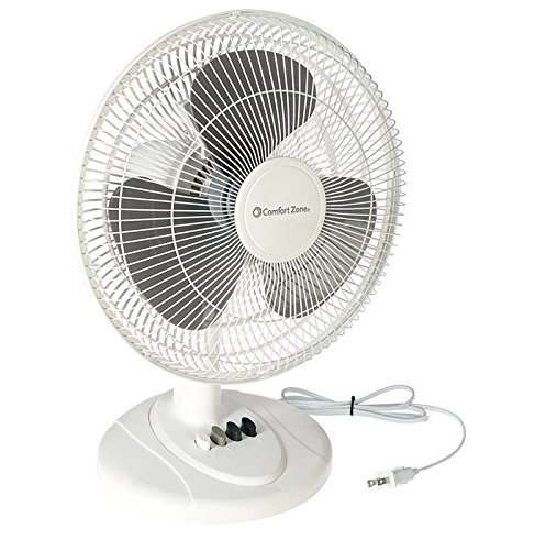 CCC Comfort Zone 12' Oscillating Fan, White