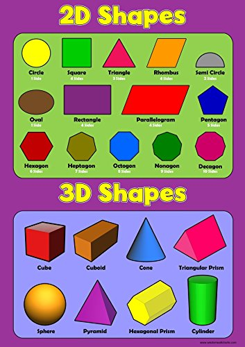 2D Shapes 3D Shapes - Childrens Basic Wall Chart Educational Numeracy Childs Poster Art Print WallChart