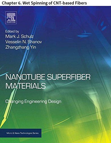Nanotube Superfiber Materials: Chapter 6. Wet Spinning of CNT-based Fibers (Micro and Nano Technologies) (English Edition)