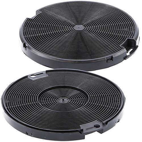 Aktivkohlefilter Ø 150mm, 2er Set für Dunstabzugshaube geeignet als Alternative für Kohlefilter 4055093712, für Dunstabzug von AEG, Electrolux, Ikea - 1 Stück