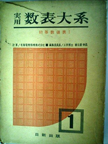 『実用数表大系〈第1〉初等数値表 (1962年)』のトップ画像