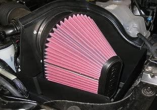 Roush 420118 Cold Air Intake Kit (4.6L, 5.4L V8 & 6.8L V10, 2009-2010 F-150/2008-2010 F-250/350)