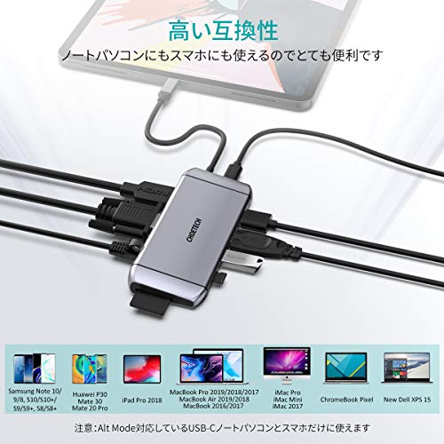 CHOETECH『USB-Cポート9-in-1』