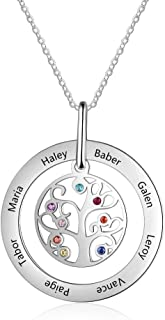 Best cage necklace with birthstones Reviews