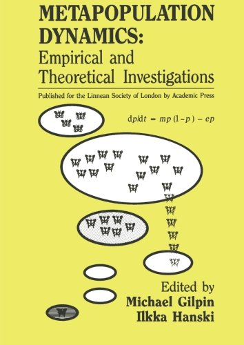 Metapopulation Dynamics: Empirical and Theoretical Investigations