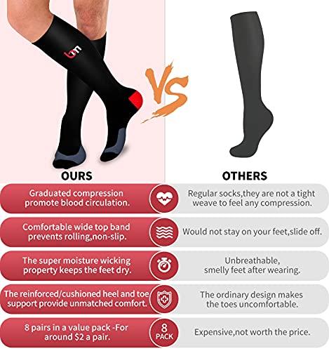 Laite Hebe Compression Socks For Women& Men (8 Pairs),Stockings-Best for Running,Sports,Flight travel,Pregnancy