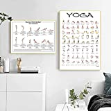 Yoga Wandkunst Surya Namaskar Sonnengruß Leinwanddrucke