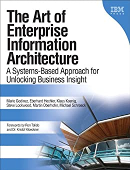 Art of Enterprise Information Architecture, The: A Systems-Based Approach for Unlocking Business Insight by [Mario Godinez, Eberhard Hechler, Klaus Koenig, Steve Lockwood, Martin Oberhofer, Michael Schroeck]