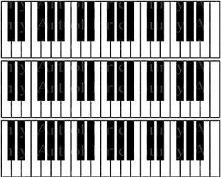 Piano Keyboard Music Band Birthdays - Cake Side Strips - Edi