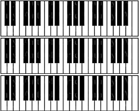 Piano Keyboard Music Band Birthdays - Cake Side Strips - Edi