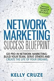 Best network marketing gopro Reviews