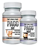 Tim's PAGG Stack - The True Version of Tim Ferriss' 4 Hour Body