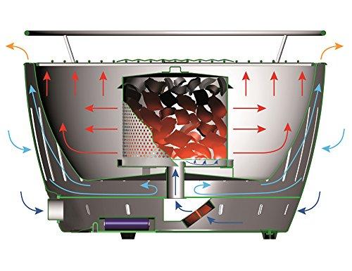 51B5nH2Y+UL - LotusGrill Starter-Set 1x Grill Feuerrot mit USB-Anschluß, 1x Buchenholzkohle 1kg, 1x Brennpaste 200ml, 1x Würstchenzange (Farbe nach Vorrat), 1x Transport-Tragetasche - der raucharme Holzkohlegrill