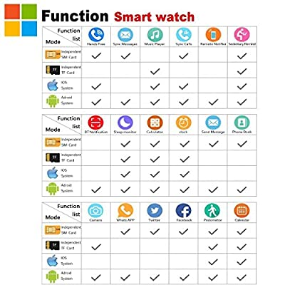 Smartwatches (brown) by Kindak