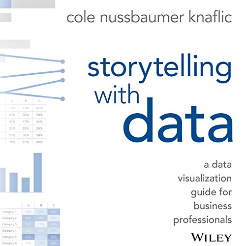 Storytelling with Data cover art