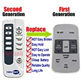 YING RAY Replacement for Frigidaire Window Air Conditioner Remote Control Model FFRE06L3Q14 FFRE06L3Q15 FFRE06L3Q16 FFRE06L3Q17 FFRE06L3Q18 FFRE06L3Q19 FFRE08L3Q1 FFRE08L3Q10 FFRE08L3Q11