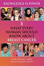 Knowledge Is Power: What Every Woman Should Know about Breast Cancer