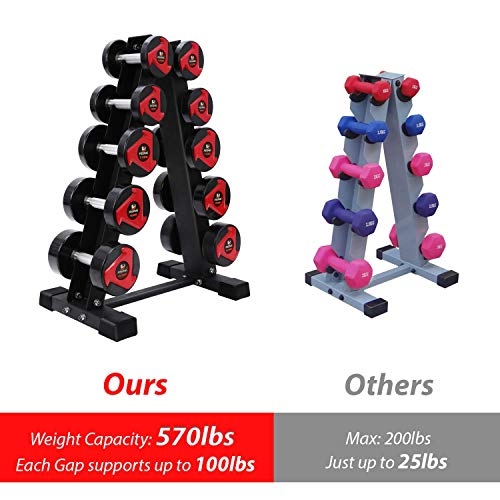 Akyen A-Frame Dumbbell Rack Stand Only-5 Tier Weight Rack for Dumbbells (570 Pounds Weight Capacity, 2020 Version) 1