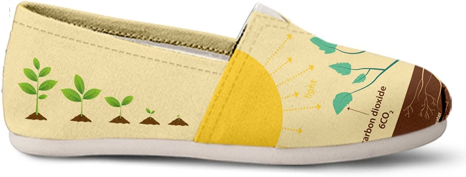 Gnarly Tees Photosynthesis Casual shoes