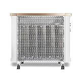 LLRZ Termoventilador Calentador del radiador del Calentador del Panel...