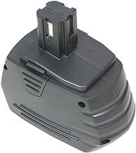 Trade-Shop Wysokowydajny akumulator Ni-Mh, 18V 2200mAh 39,6Wh zastępuje Hilti SFB180 SFB185 do Hilti SF180 SF180-A SF180A ...