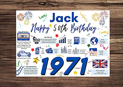 Personalised 50th Birthday Card, Enter Any NAME, Perfect for DAD Husband...