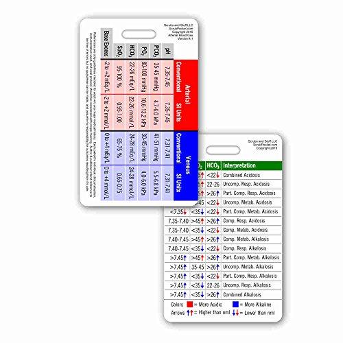 Arterial Blood Gas ABG Vertical Badge Card (1 Card)