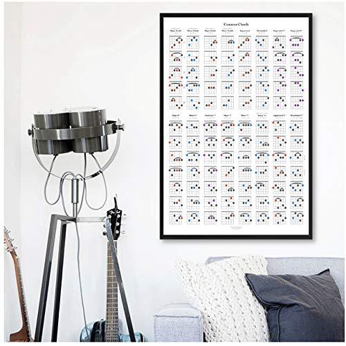 Gitaar Theorie Referentie Posters en Prints Muziekliefhebber GeschenkenGitaarakkoordGrafiek Poster Art Canvas Schilderij Huis Wall Art Decor-40x50cm Geen lijst
