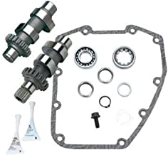 Best s&s twin cam motor Reviews