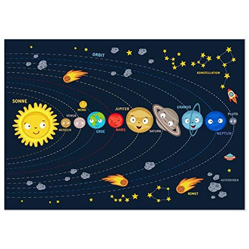 kizibi® Weltraum Kinder Poster, Weltall Universum für Mädchen und Jungen im Kinderzimmer, Kosmos DIN A2, Planet Erde im Sonnensystem, Lernposter Astronomie | für Kindergarten, Vorschule, Grundschule